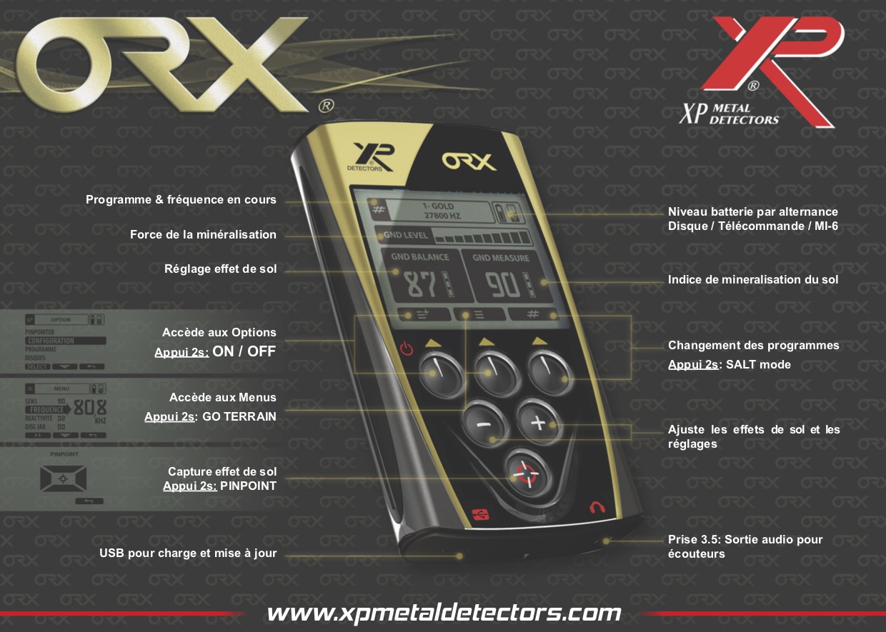TELECOMMANDE ORX FONCTIONS